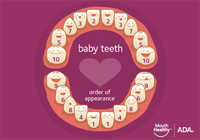 For more information about baby teeth, visit MouthHealthy.org